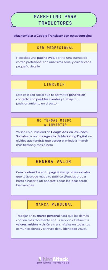 translator marketing